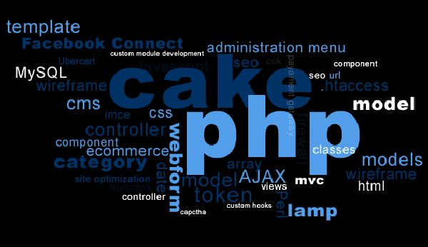 Cake PHP Features