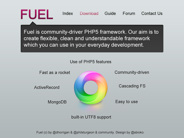 Fuel PHP Framework Features