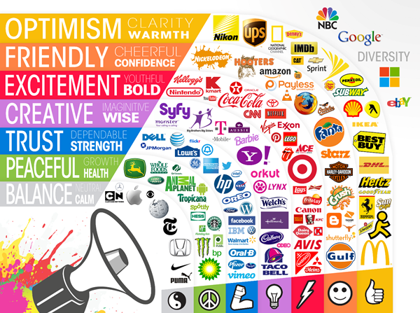 Role Of Color Psychology in the Designing of Professional Logos (1)